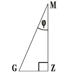trekant
